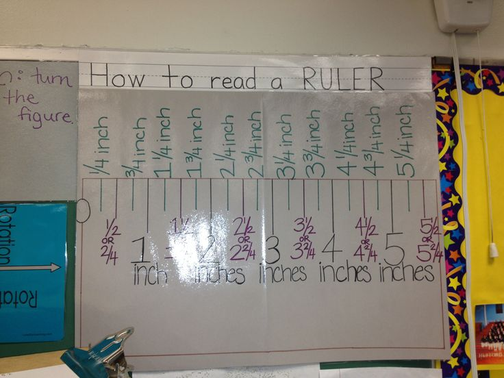 How To Read A Ruler Middle School Math Pinterest To Read