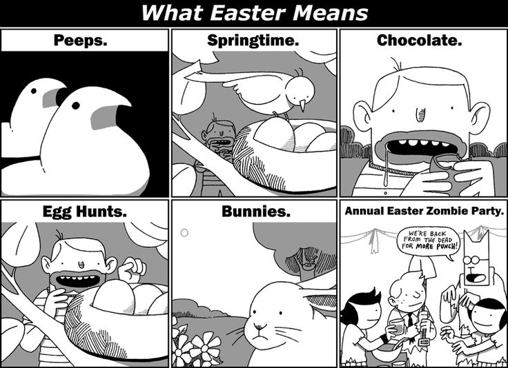 What Easter Means