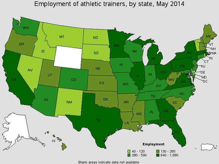 Athletic Trainers National Career Oveview