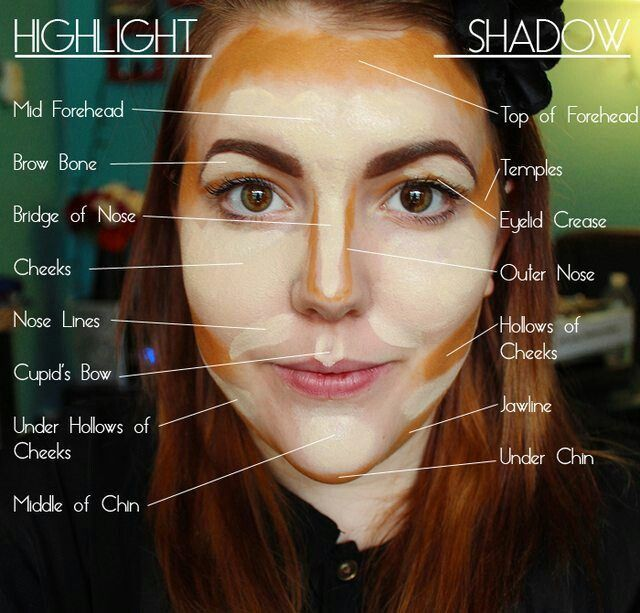 Face contouring | Beauty & Health | Pinterest