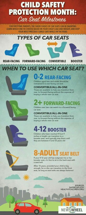 .this can be true up to age five(5). Most children are sitting in the front seat or still in the back to be taken to school and dropped off. This list says your kid will still be in a car seat during middle school... Anybody else see this