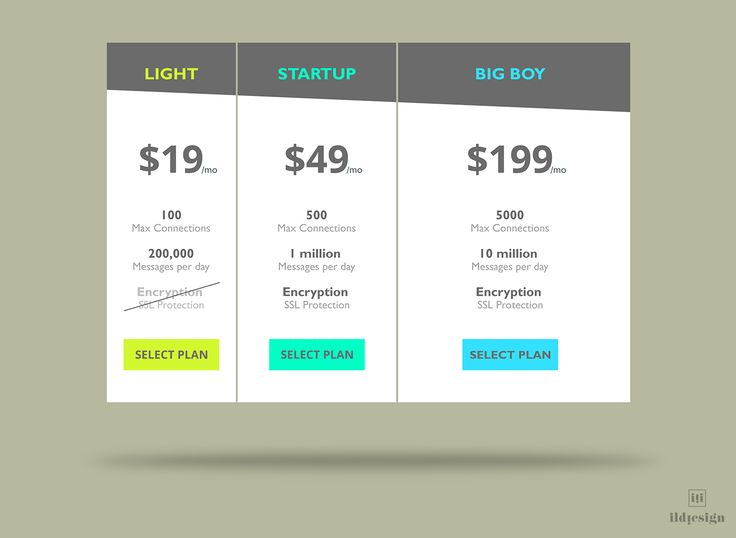 Today is the 30th day since I started the UI challenge. The topic was to design something pricing related, so I designed a pricing table. Any comment or critique is highly appreciated smile emoticon