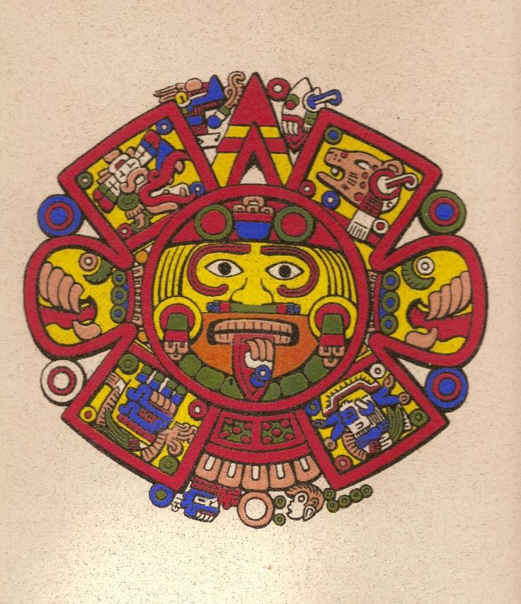 N Calendar Art History : The four aztec suns center of calendar