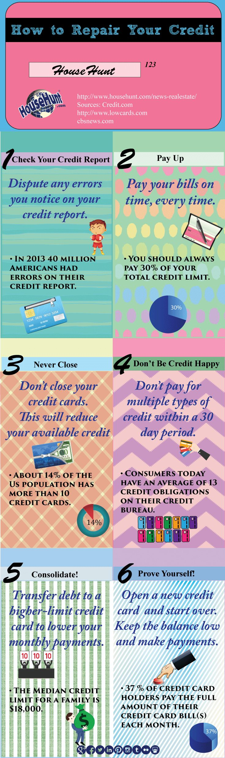 111 best credit repair images on pinterest personal finance how to repair your credit infographic creditrepair altavistaventures Choice Image
