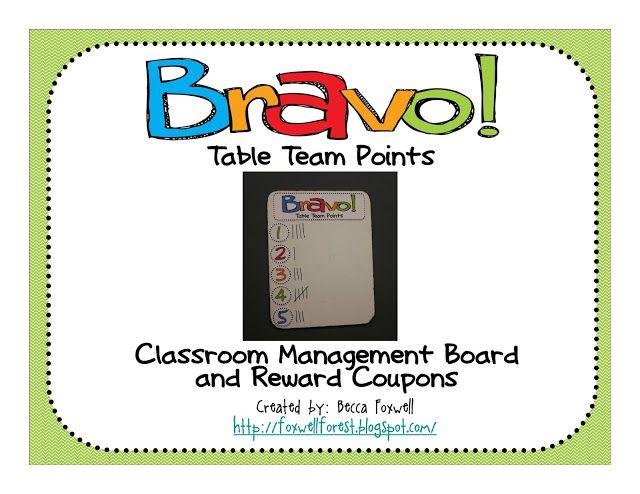 Bravo discount coupons