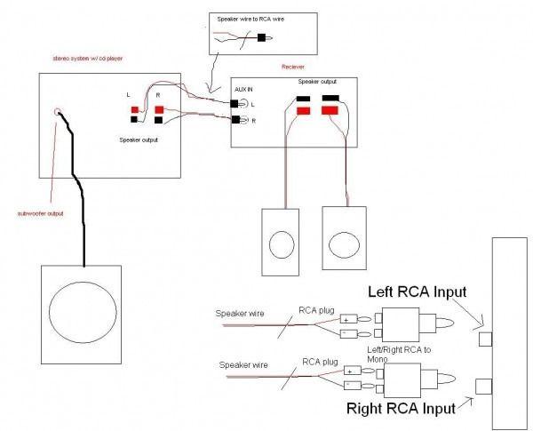 Rca Plug To Speaker Wire Speaker Wire Rca Speaker