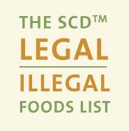 Legal/Illegal List