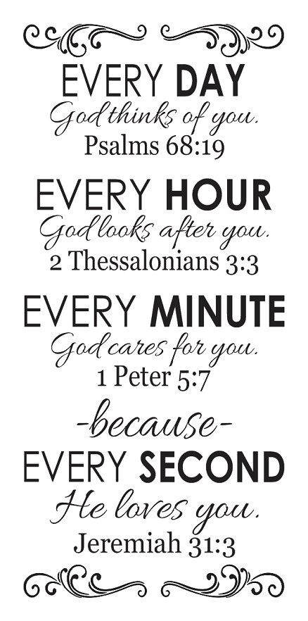 what god thinks about you