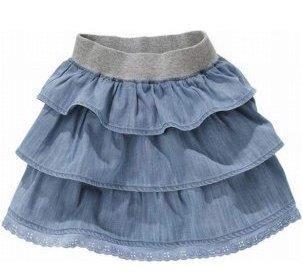 Как шьется юбка с оборками