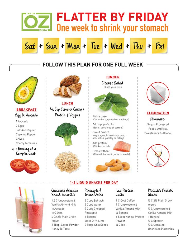 Follow this one-week plan from fitness trainer Chris Powell to curb carbs, sugar and salt, the three nutrients responsible for belly fat. More