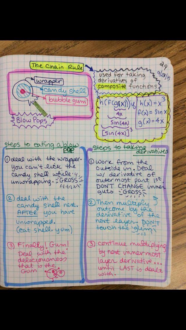 Math Teacher Mambo Chain Rule Notes