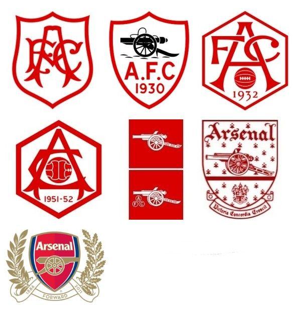 L'évolution des logos de Premier League - Arsenal