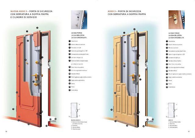 Puertas Acorazadas Dierre Asso 3