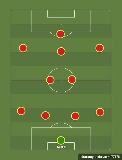 egypt (4-5-1) - Football tactics and formations - ShareMyTactics.com