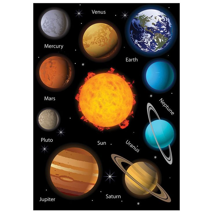 17 Best ideas about Solar System Crafts on Pinterest | 9 ...