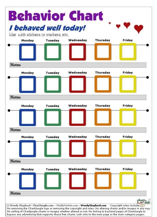 Mood chart form