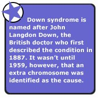 This pin provides a better understanding of Down Syndrome as a disorder.  It contains information on common causes, how the disorder affects children, other conditions commonly seen alongside of Down syndrome, and possible resources to aide in the care of a child with Down syndrome.