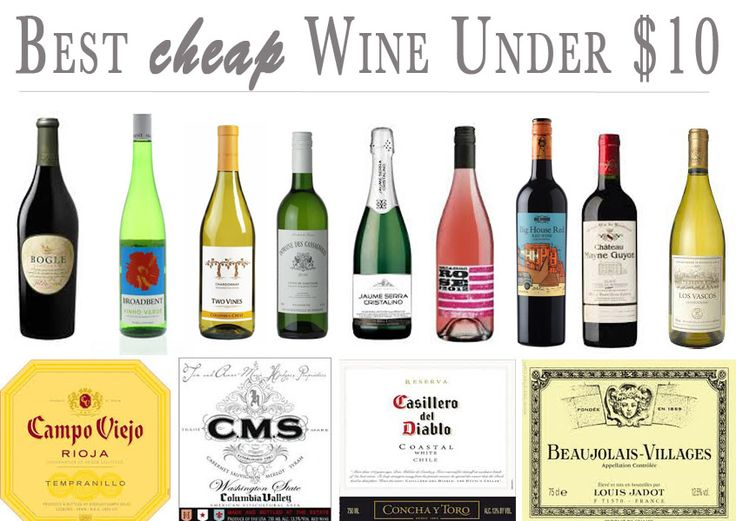 Best Cheap Wine Under $10 by vindulgeblog.com