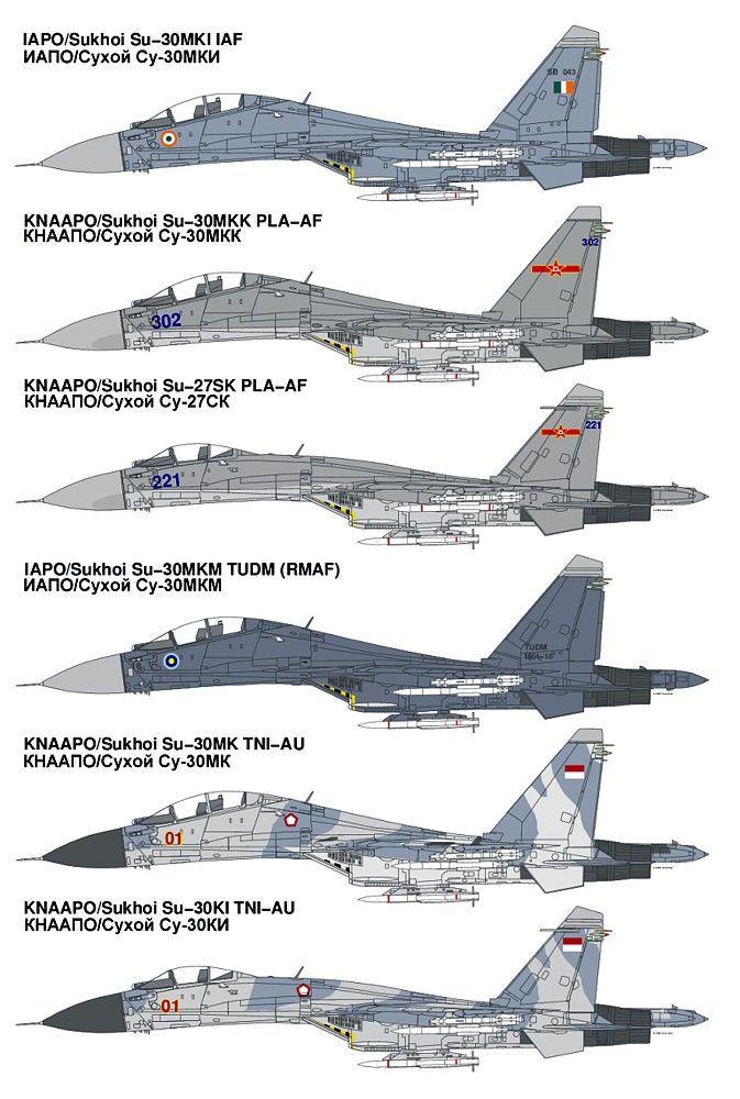 Многоцелевой истребитель Су-30МК