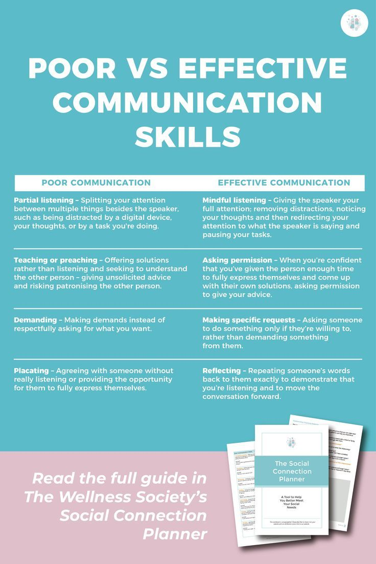 Free Tools The Wellness Society Effective Communication Skills Work Related Stress Online Therapy