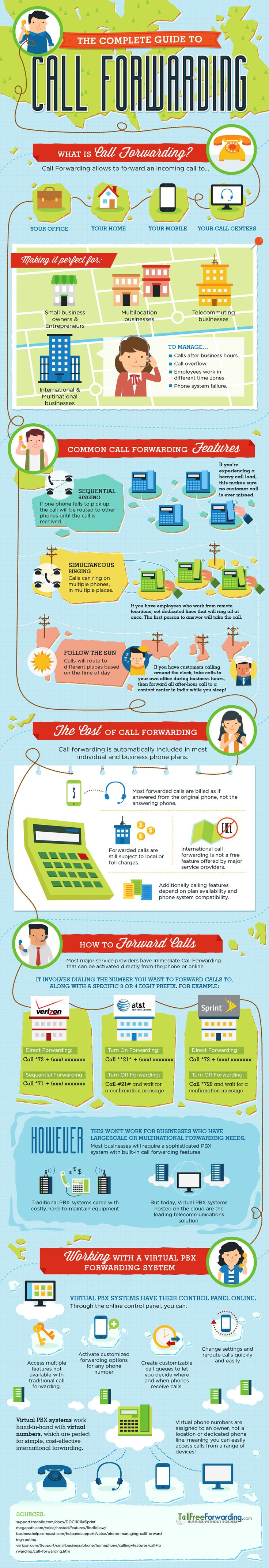 The Complete Guide to Call Forwarding #infographic #CallForwarding