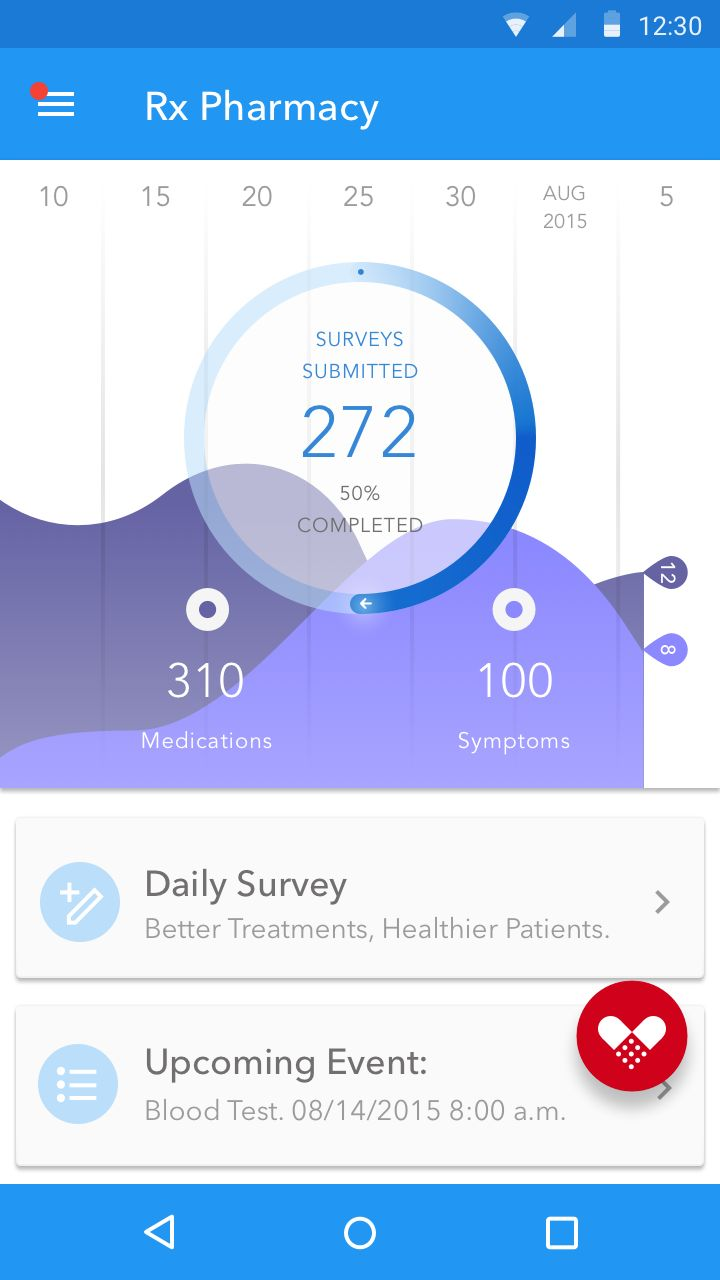 Health Care App for Clinical Trial