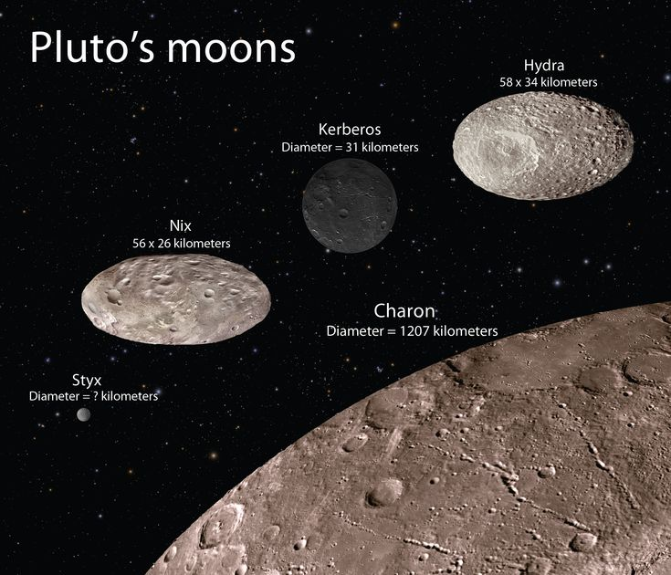 NASA Finds Pluto's Moons To Be Even More Bizarre