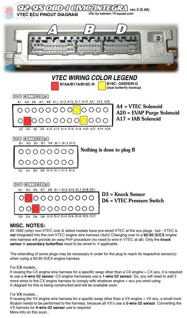 92 95 Obd 1 Civic Integra Vtec Ecu Pinout Diagram Vtec Ecu Electronic Control Unit