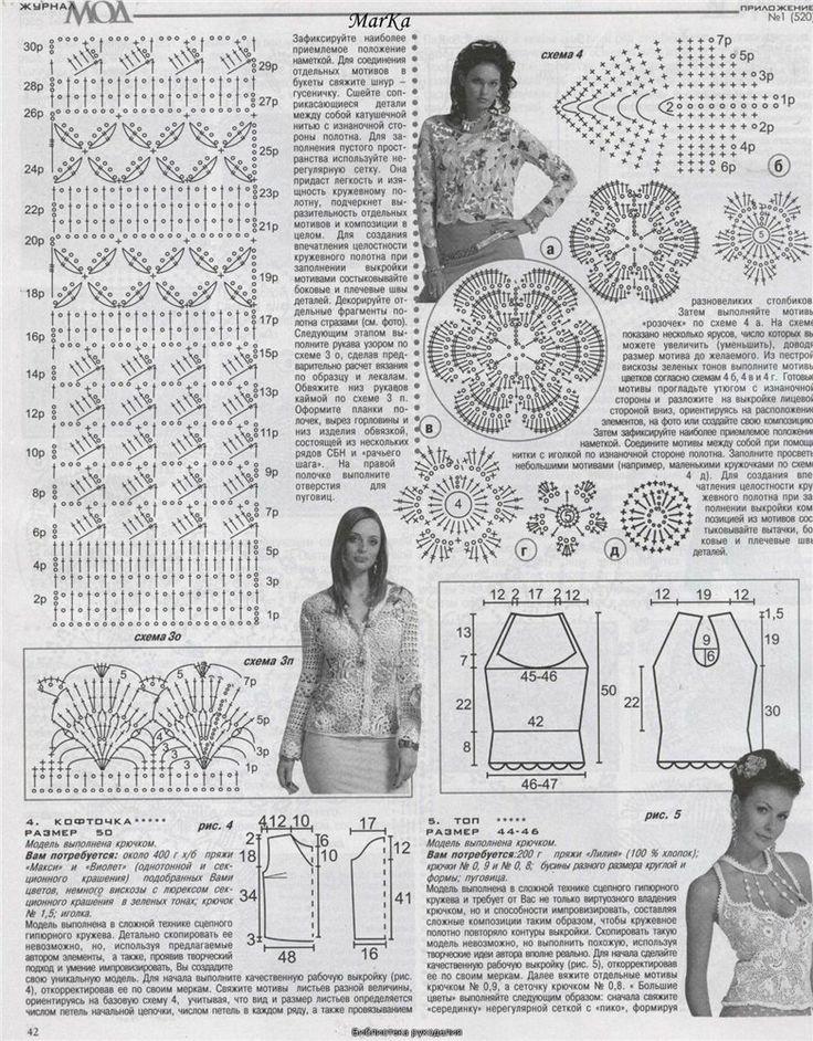 lace crochet fashion in crochet magazine   make handmade, crochet, craft
