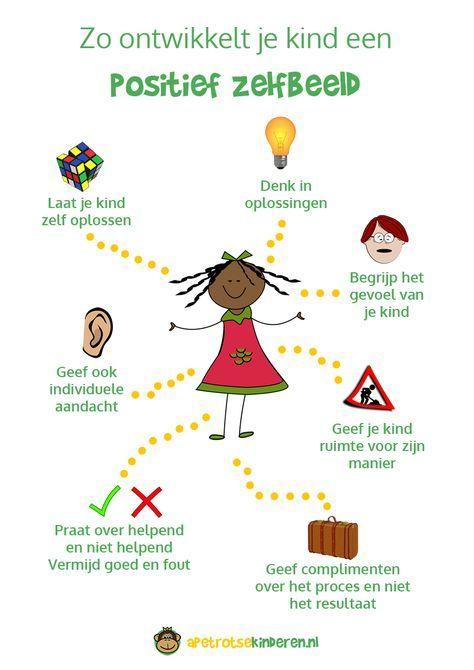 Help jouw kind aan een positief zelfbeeld