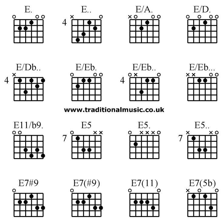 9 Best Guitar Images On Pinterest Guitars Music Guitar And Guitar