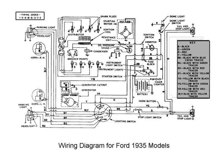 ford truck wire diagram ford truck wiring diagrams 1935 | flathead electrical ... #12