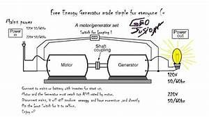 Free Magnetic Energy Generator Circuit Diagram ...