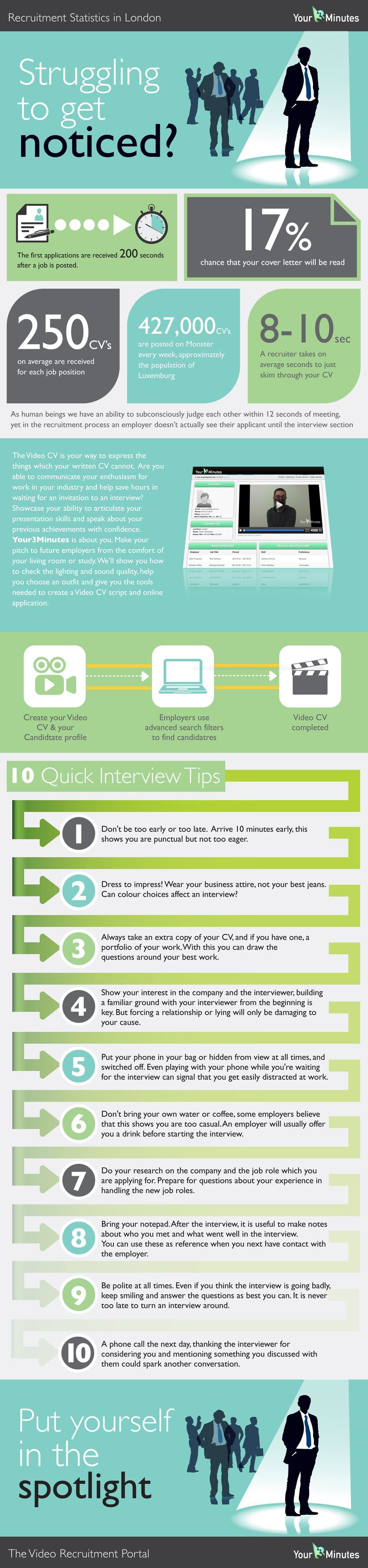 Recruitment Statistics and our Top 10 Interview Tips by Your3Minutes, visit www.your3minutes.com to make your Video CV today!