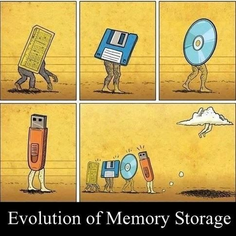 Evolution of Memory Storage #fun #joke #computers Softorino Inc. - Google+