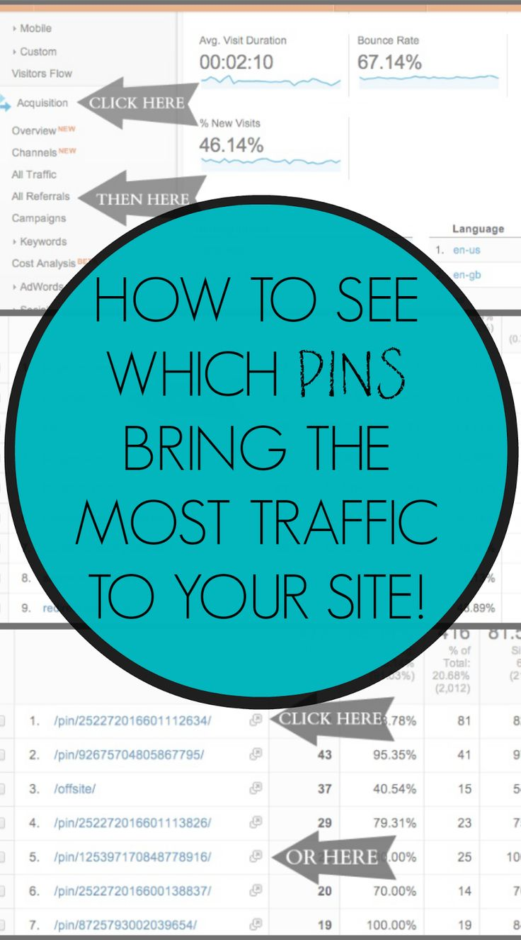 How to use Google Analytics to see which Pins from Pinterest are driving the most traffic to your site