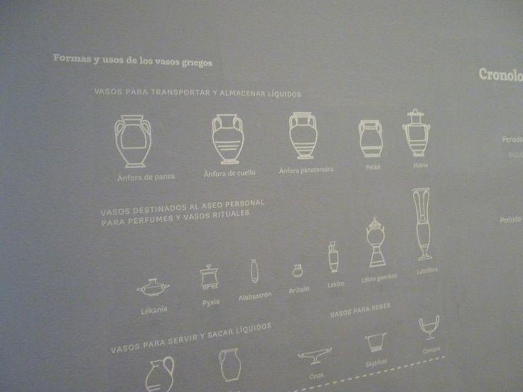 Formas y usos de los vasos griegos.