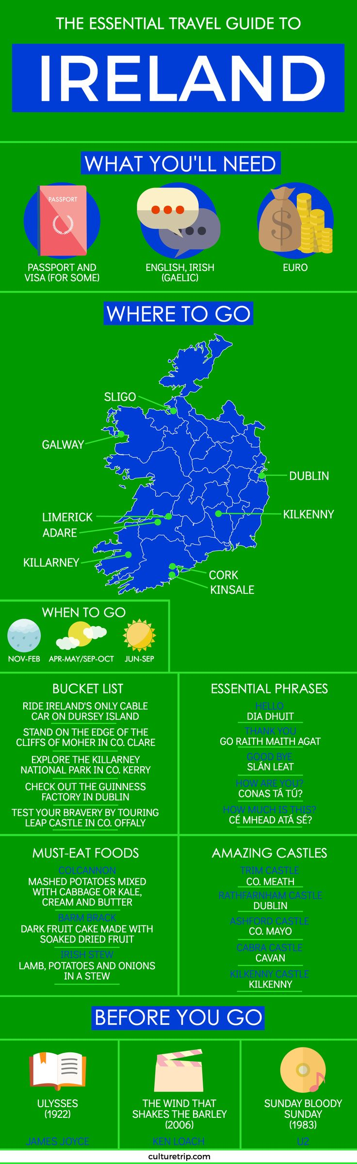 The Ultimate Guide To Ireland
