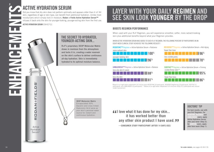 The newest facial serum that is ALL about HYDRATION for younger-looking and younger-acting skin Active Hydration Serum by Rodan Fields!