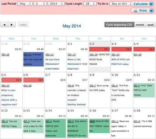 Examens utiles de divers horaires / calculateurs d'ovulation de la TTC en ligne. – Preg …  – Pregnancy Calculator