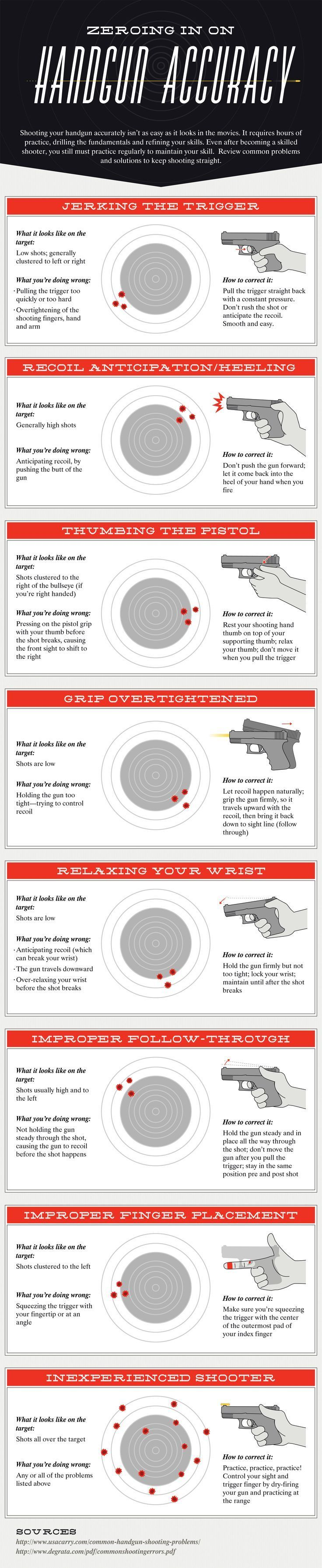 How to Shoot a Pistol | Shop rustic concealed gun cases at www.santanwoodworks.com | Military gifts for men | Concealed gun cases | Wooden American flag | Wooden home decor