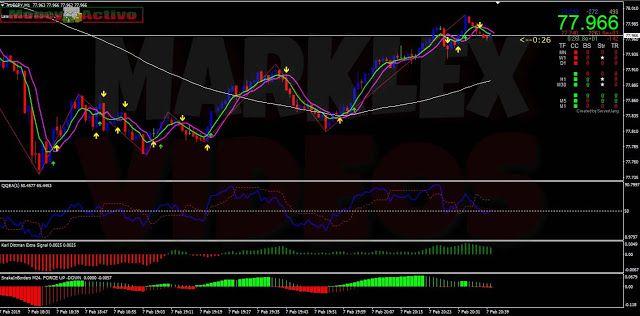 sistemas rentables trading