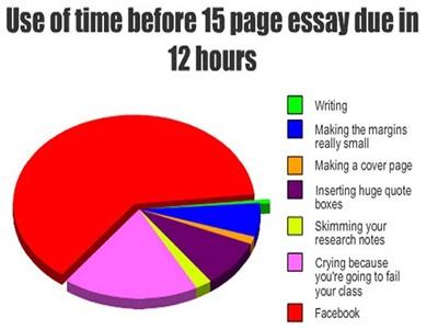 accomplishment essay