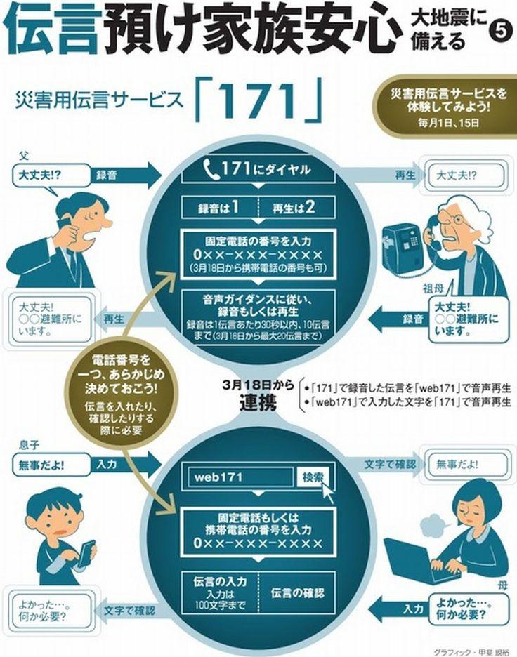 大地震…家族に連絡は? 「171」で伝言、ネットでも