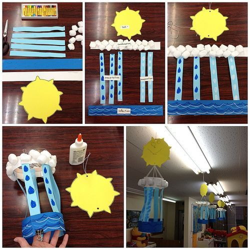 I made these with my pre-school class in June to top off a great lesson on the water cycle. The kids loved them.