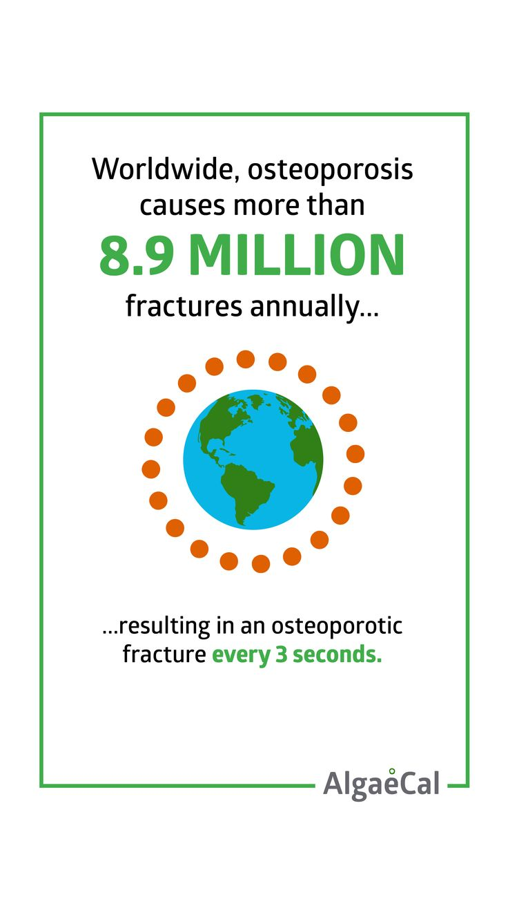 May is National Osteoporosis Awareness Month (+ Enter Our