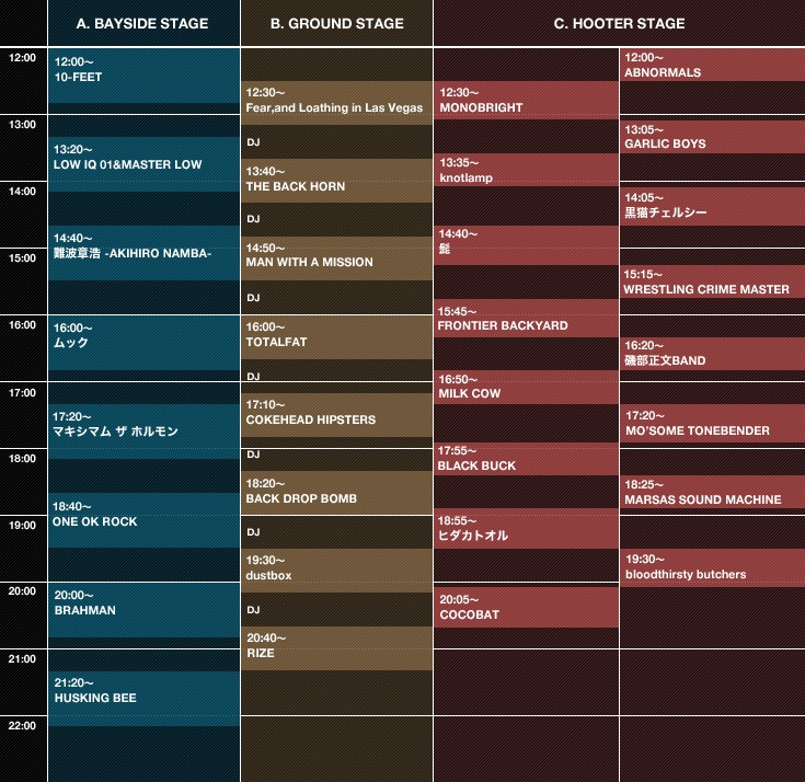 DEVILOCK NIGHT THE FINAL 2.25 TIME TABLE