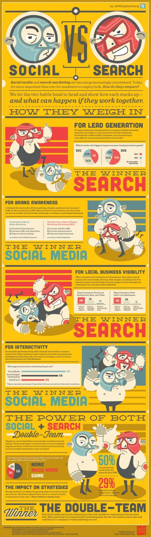 Social Media vs Search Marketing  http://myhelpster.com