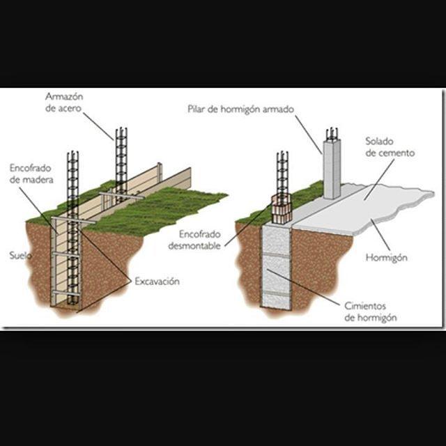 Tips construcción. Fuente: https://instagram.com/ingenieria_civil/