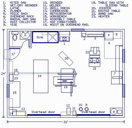 workshop blueprints   garage workshop layout                                                                                                                                                                                 More